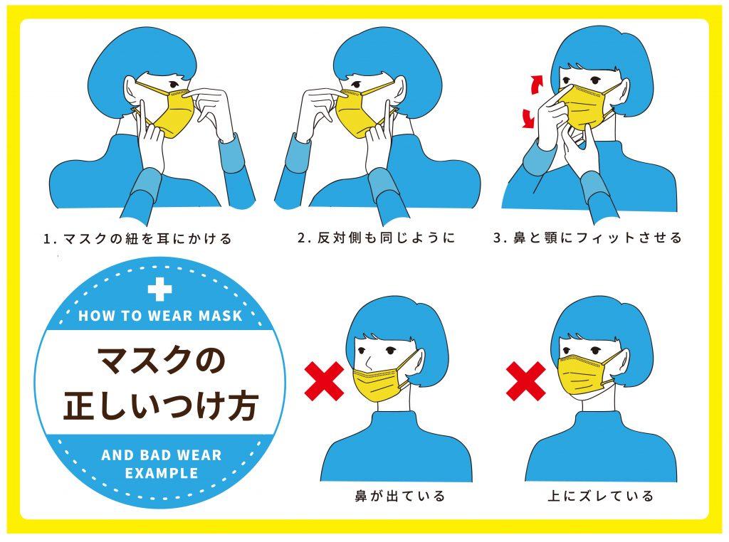 付け方 マスク の
